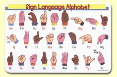 ABCs: Sign Language Alphabet  Traditional Words andTune  Illustrated byPAINLESS LEARNING PLACEMATS