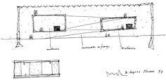"""Croquis do corte do projeto para o Museu Costantini, Buenos Aires (1997), quase uma explicação do que Paulo Mendes quer dizer quando fala daquelas """"disposições espaciais chamadas projetos"""""""