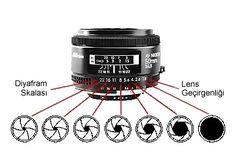 Fotoğrafçılık dersleri-7 (Enstantane ve diyafram) – MERAKLI ÇOCUK
