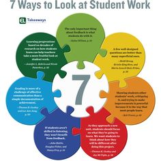 7 Ways to Look at Student Work