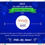 Mensaje de fin de año 2014, con regalo de año nuevo!!!