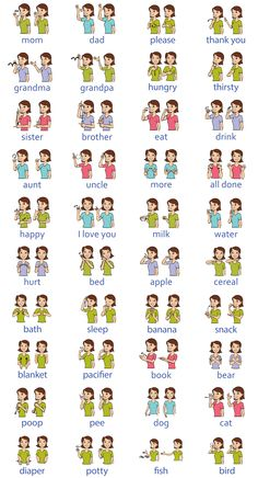 Use these easy guidelines to teach your baby some simple sign language skills and finally find out what goo-goo gah-gah really means. Simple Sign Language, Sign Language For Kids, Sign Language Phrases, Sms Language, Sign Language Alphabet, British Sign Language, Language Lessons, Baby Sign Language Chart, Learn Sign Language Free
