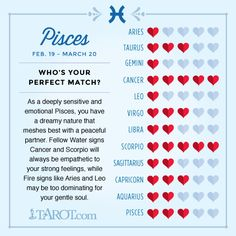 Pisces Sign Love Compatibility