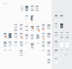So in this post we`ve collected 33 Excellent User Flow Examples that you can use as inspiration for organising them into a sitemap or user flow. Sitemap Design, Web Design, Graphic Design, Flow Design, Wireframe Design, Dashboard Design, User Flow Diagram, User Experience Design, Customer Experience