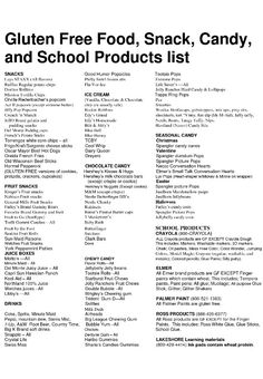 A list of naturally gluten free food. Great for beginners … The post A list of naturally gluten free food. Great for beginners … appeared first on Diet. Gluten Free Food List, Gluten Free Cooking, Gluten Free Desserts, Dairy List, Paleo Dessert, Gluten Free Shopping List, Gluten Free Recipes For Kids, Gluten Free Living, Allergy Free