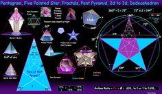 Internal Stargate Pentagram