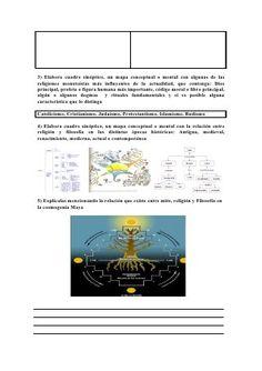 Objetivo 2 guía filosofía y religión Your Message, Religion, Goal, True Religion, Unity, Religious Education