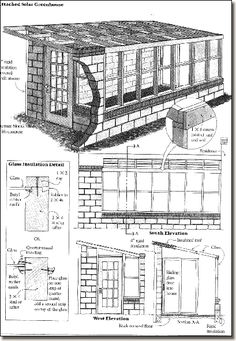 Free SOLAR Lean-to greenhouse plans: Great ideas for a DIY solar greenhouse that is attached to your home.