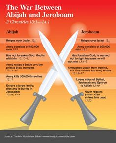 The Quick View Bible » The War Between Abijah and Jeroboam - 2 Chronicles