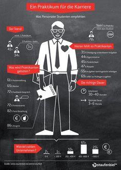 Infografik-Praktikant_.jpg (600×848)