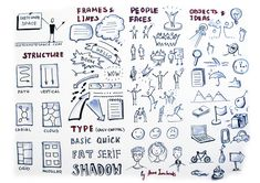 This is tips for beginner sketchnoters with the basic elements useful while…