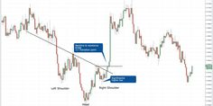The Power Of Filters And Transition Points � Forex Trading Like A Pro > http://www.tradeciety.com/the-power-of-filters-and-transition-points-forex-trading-like-a-pro/ (useful #trading article for #trader)