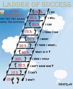 Try and Try and Try again 'till you Succeed! #LadderofSuccess  www.MGRConsultingGroup.com