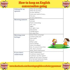 How to keep an English conversation going. Ways to avoid awkward silence. Part 4
