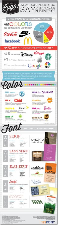 What a company logo says about your brand #infographics / Definitely worth a look. There is so much thought that goes into creating a logo. It is important to use your company's logo as much as possible. We will always include it on our products if you want!