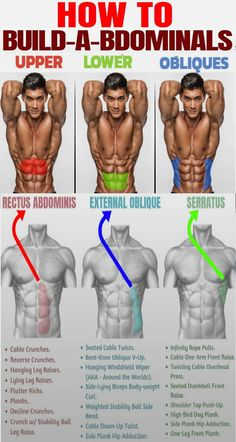 """Work your abs through a variety of angles to hit as many muscle fibres as possible, and keep tension on your core throughout each set. That's the training """"secret"""" to building a. Oblique Workout, Six Pack Abs Workout, Gym Workout Tips, Weight Training Workouts, Oblique Exercises, Core Exercises, Core Workouts For Men, Hard Core Ab Workout, Six Pack Abs Men"""