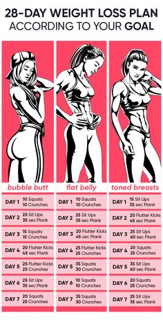 Personal Body Type Plan to Make Your Body Slimmer at Home! Click and take a Quiz. Lose weight at home with effective 28 day weight loss plan. Chose difficulty level and start burning fat no Summer Body Workouts, Gym Workout Tips, Fitness Workout For Women, At Home Workout Plan, Fitness Workouts, Easy Workouts, Workout Videos, At Home Workouts, Fitness Tips