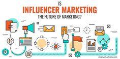 Future of marketing - influencer marketing   #futureofmarketing #infographic #marketing #digitalmarketing #marketingtips