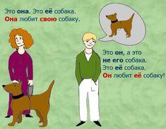 Le temps de parler en russe ::Leçon 08::Scène 01::La grammaire How To Speak Russian, Learn Russian, Russian Language, Grammar, Teaching, Degree Of A Polynomial, Russia, Kids, Education