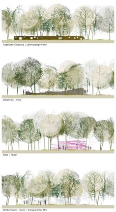 Landscape Architecture Section Drawings inspiration bloglandscape architect even bakken | 편집