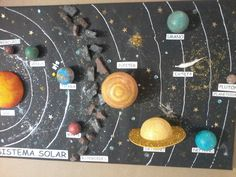 Science earth and space solar system ideas Solar System Activities, Solar System Projects, Preschool Science Activities, Science For Kids, Kid Experiments, Science Fair Projects, Craft Projects For Kids, School Projects, Solar System Poster