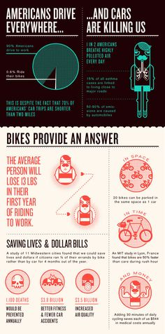 Infographic: How Bikes Can Solve Our Biggest Problems