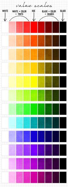Brandigirl blog talks color, part 2: value scale
