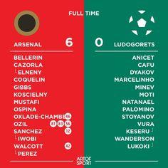 OZIL BROKE THE SCOREBOARD!  What a game!  #Arsenal #afc #coyg #gunners #gooners #ozil #sanchez