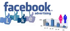 Promote your business on the world's most advanced programmatic marketing platfrom. Programmatic display advertising for the new world. Facebook Advertising Tips, Facebook Marketing, Digital Marketing, Best Facebook, Page Facebook, Apple Tv, How To Get, Ads, Technology