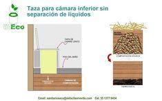 Taza madera WCEco para cámara sin separación de líquidos