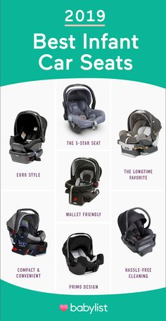 Babylist is the baby registry that lets you add any item from any store including the best infant car seats for safety. Neutral options for newborns with great head support and picks for easy installation, too. Source by babylist Baby Girl Car Seats, Newborn Schedule, Best Car Seats, Car Seat And Stroller, Baby List, Baby Hacks, Trendy Baby, Baby Gear, Sims