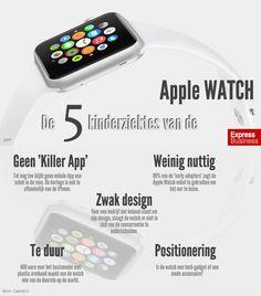 De nieuwe Apple Watch blijkt niet zo'n groot succes te zijn. Deze infografiek vertelt je er alles over.