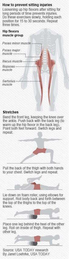 On the theme of sitting, here is an infographic about how to prevent sitting injuries.