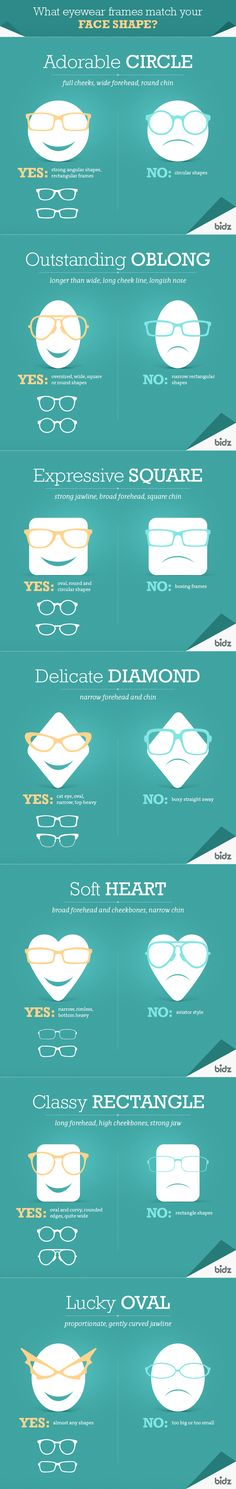 What Eyewear Frames Match Your Face Shape?