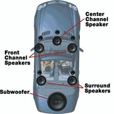 Amplifier Wiring Diagrams Excursions Pinterest Cars