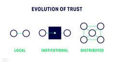 """The Internet Has Altered the Meaning of """"Truth"""" and """"Trust"""""""