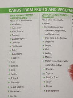 list of complex carbs and simple carbs - google search | business, Cephalic Vein