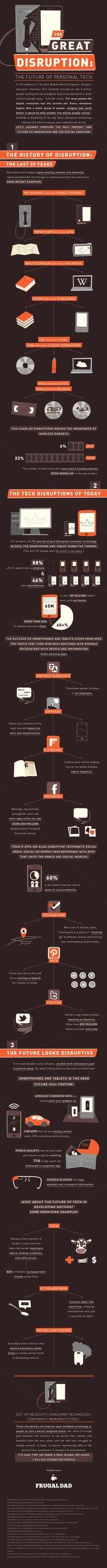 How Personal Tech Has Changed Our Lives | Infographic