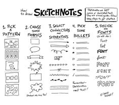 Using Sketchnotes With Novels and Plays - David Rickert - -You can find Plays and more on our website.Using Sketchnotes With Novels and Plays - David Rickert - - Cute Notes, Pretty Notes, Good Notes, Sweet Notes, Note Taking Strategies, Note Taking Tips, Taking Notes, College Notes, School Notes