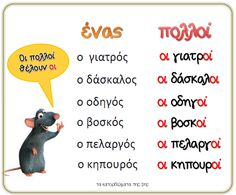 Preschool Education, Learning Activities, Activities For Kids, Learn Greek, Greek Language, Future Jobs, School Organization, Happy Kids, Speech Therapy