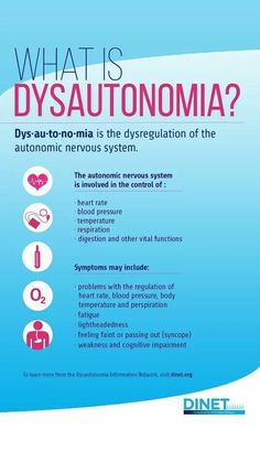 Natural Blood Pressure, Lower Blood Pressure, Neurocardiogenic Syncope, Health Tips, Health And Wellness, Autonomic Nervous System, Ehlers Danlos Syndrome, Chronic Illness, Chronic Pain