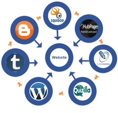 web-2.0-websites