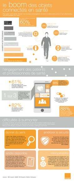 Le boom des objets connectés en santé - by Orange Business