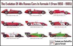 Alfa Romeo F1 cars