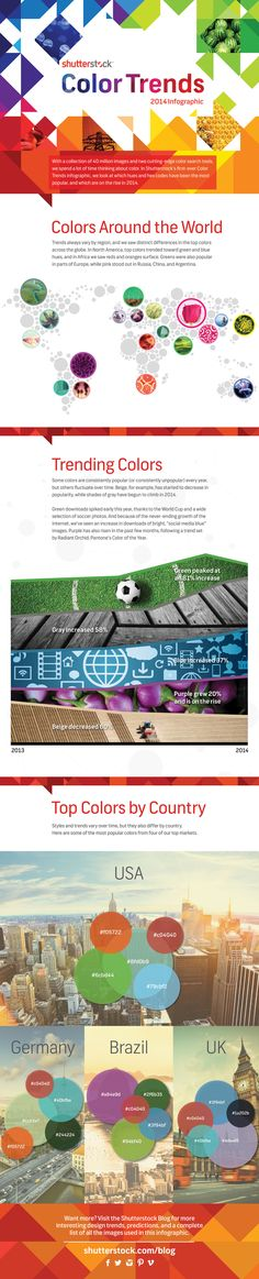 Shutterstock Color Trends 2014 Infographic