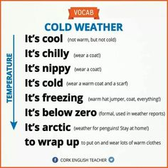 English is FUNtastic: Vocabulary - Cold Weather English Vocabulary Words, Learn English Words, Grammar And Vocabulary, English Phrases, English Vinglish, English Study, English Channel, English Tips, English Online