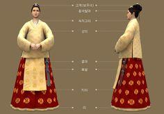 Goryeo Dynasty(AD918-1392) Korean traditional clothes #hanbok 日本 대덕사소장(大德寺所藏),수월관음도(水月觀音菩蔭圖)근거, 시녀복식 - 문화콘텐츠닷컴