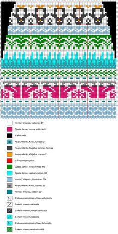 Merja Ojanperän We love winter -kirjoneulesukat | Meillä kotona Diy Crafts New, Diy Crafts Knitting, Diy Crochet And Knitting, Knitting Wool, Fair Isle Knitting, Knitting Socks, Loom Knitting Stitches, Knitting Charts, Knitting Patterns