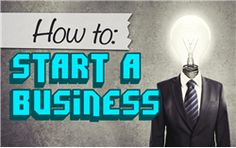 How To Create a Business Video: The Idea Checklist