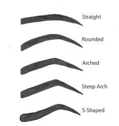 eyebrows drawing - Google Search